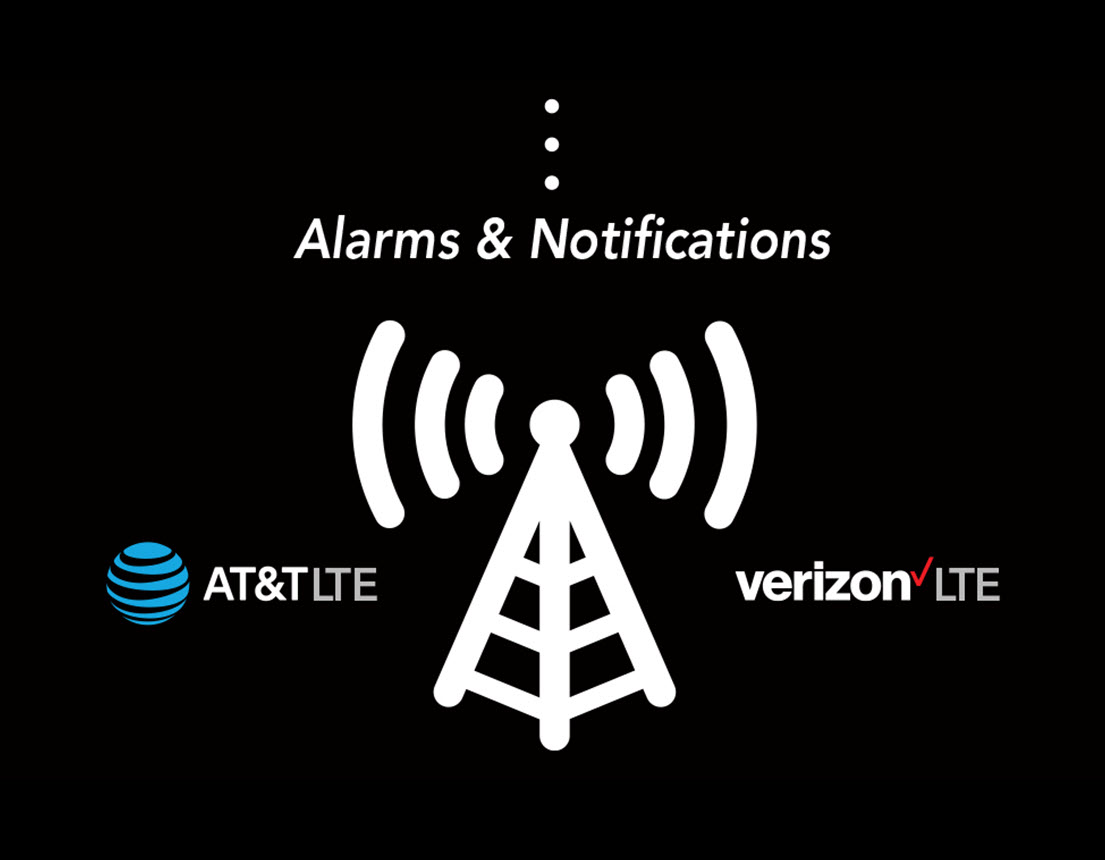 alarms-notifications
